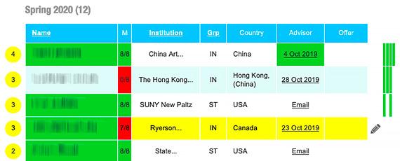 Study Abroad - Inbound 2014